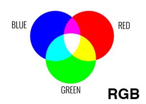 چرا رنگ های تصاویر روی مانیتور با رنگ های پس از چاپ متفاوت است؟