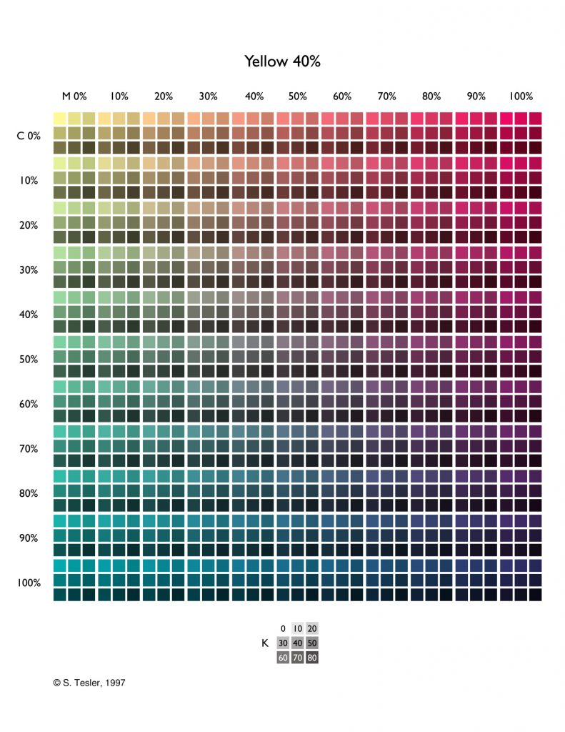 جداول کد رنگهای cmyk